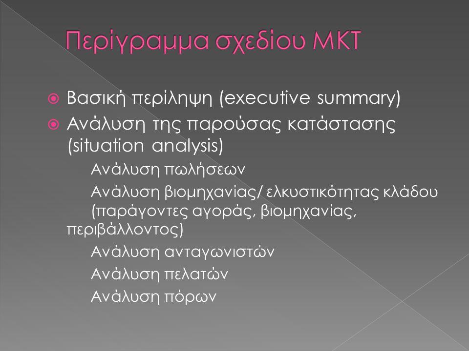  Βασική περίληψη (executive summary)  Ανάλυση της παρούσας κατάστασης (situation analysis) Ανάλυση πωλήσεων Ανάλυση βιομηχανίας/ ελκυστικότητας κλάδ