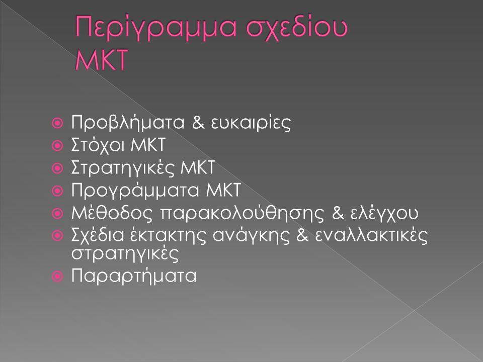  Προβλήματα & ευκαιρίες  Στόχοι ΜΚΤ  Στρατηγικές ΜΚΤ  Προγράμματα ΜΚΤ  Μέθοδος παρακολούθησης & ελέγχου  Σχέδια έκτακτης ανάγκης & εναλλακτικές