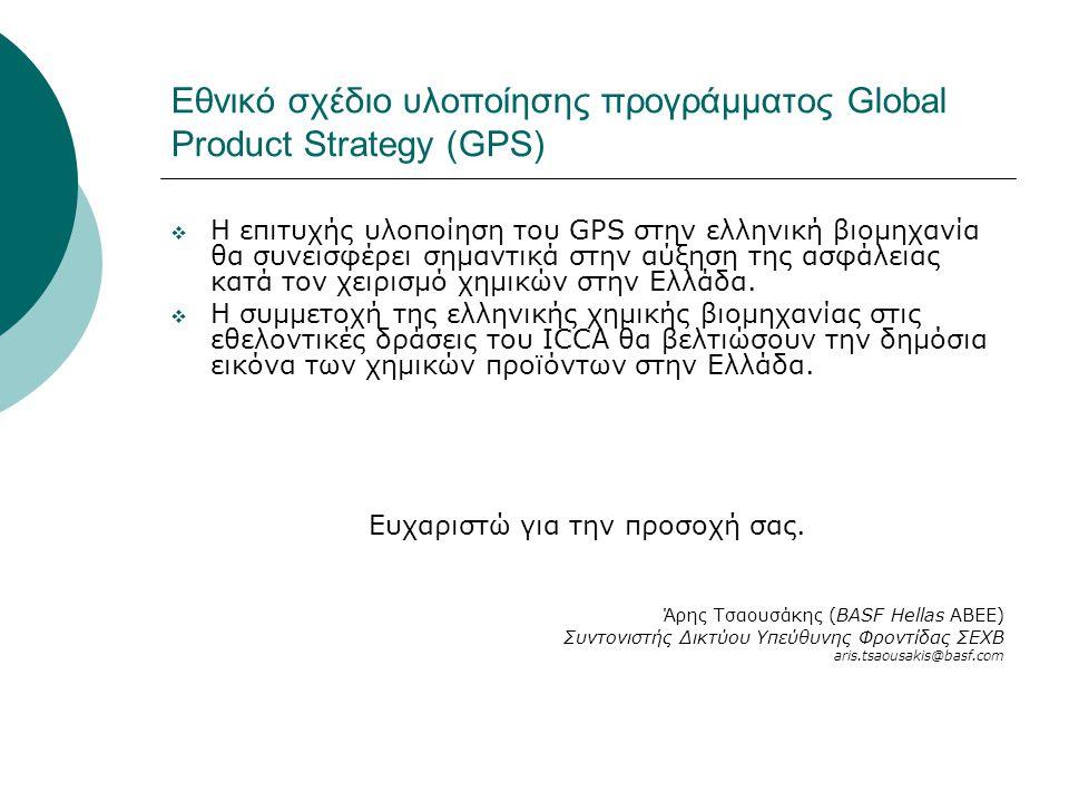Εθνικό σχέδιο υλοποίησης προγράμματος Global Product Strategy (GPS)  Η επιτυχής υλοποίηση του GPS στην ελληνική βιομηχανία θα συνεισφέρει σημαντικά σ