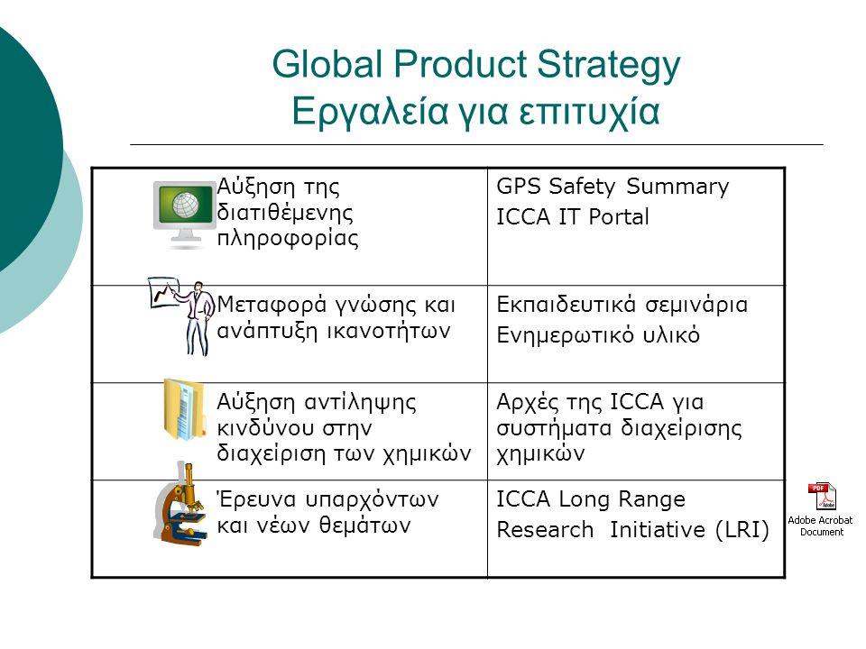 Global Product Strategy Εργαλεία για επιτυχία Αύξηση της διατιθέμενης πληροφορίας GPS Safety Summary ICCA ΙΤ Portal Μεταφορά γνώσης και ανάπτυξη ικανο