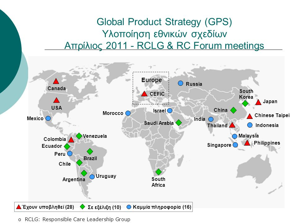 Global Product Strategy (GPS) Υλοποίηση εθνικών σχεδίων Απρίλιος 2011 - RCLG & RC Forum meetings USA South Africa Canada Mexico Japan Chinese Taipei I