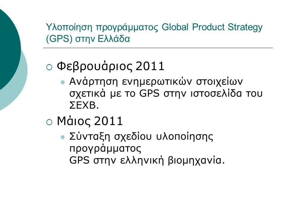 Υλοποίηση προγράμματος Global Product Strategy (GPS) στην Ελλάδα  Φεβρουάριος 2011  Ανάρτηση ενημερωτικών στοιχείων σχετικά με το GPS στην ιστοσελίδ