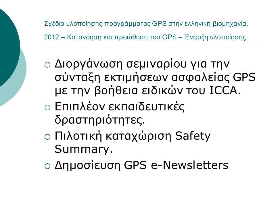 Σχέδιο υλοποίησης προγράμματος GPS στην ελληνική βιομηχανία. 2012 – Κατανόηση και προώθηση του GPS – Έναρξη υλοποίησης  Διοργάνωση σεμιναρίου για την
