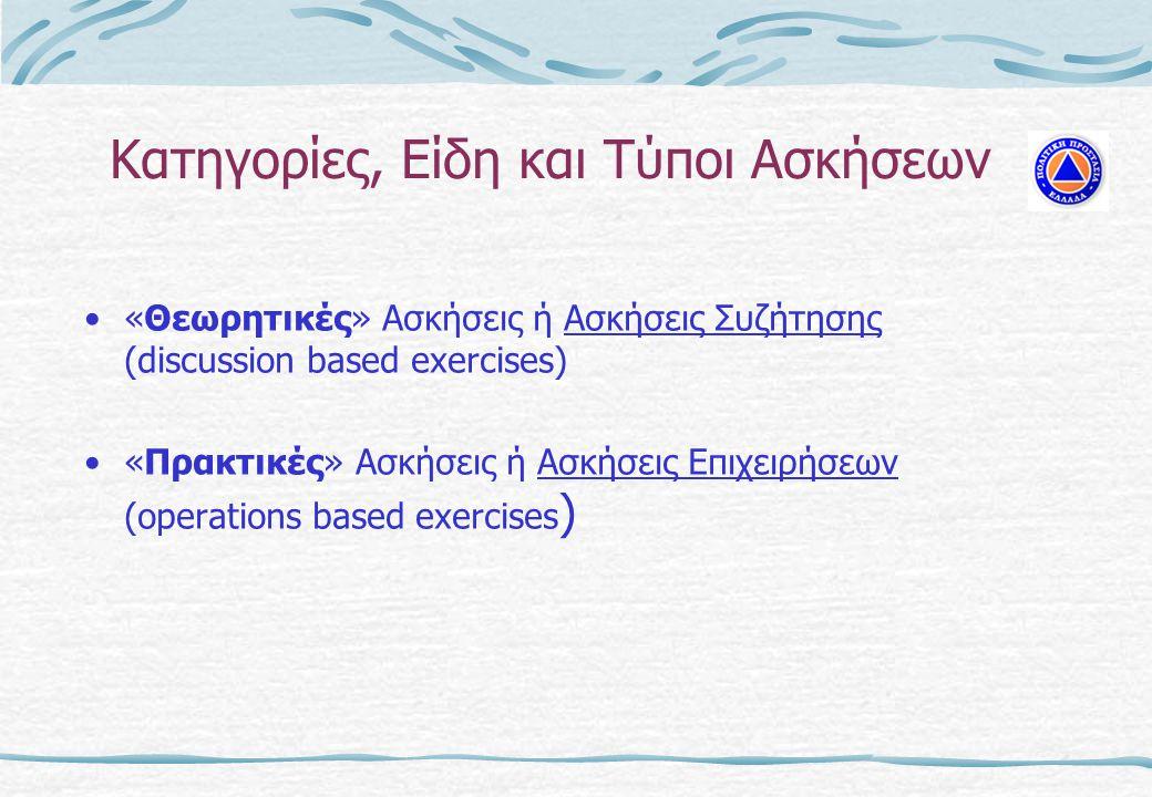 Κατηγορίες, Είδη και Τύποι Ασκήσεων •«Θεωρητικές» Ασκήσεις ή Ασκήσεις Συζήτησης (discussion based exercises) •«Πρακτικές» Ασκήσεις ή Ασκήσεις Επιχειρήσεων (operations based exercises )