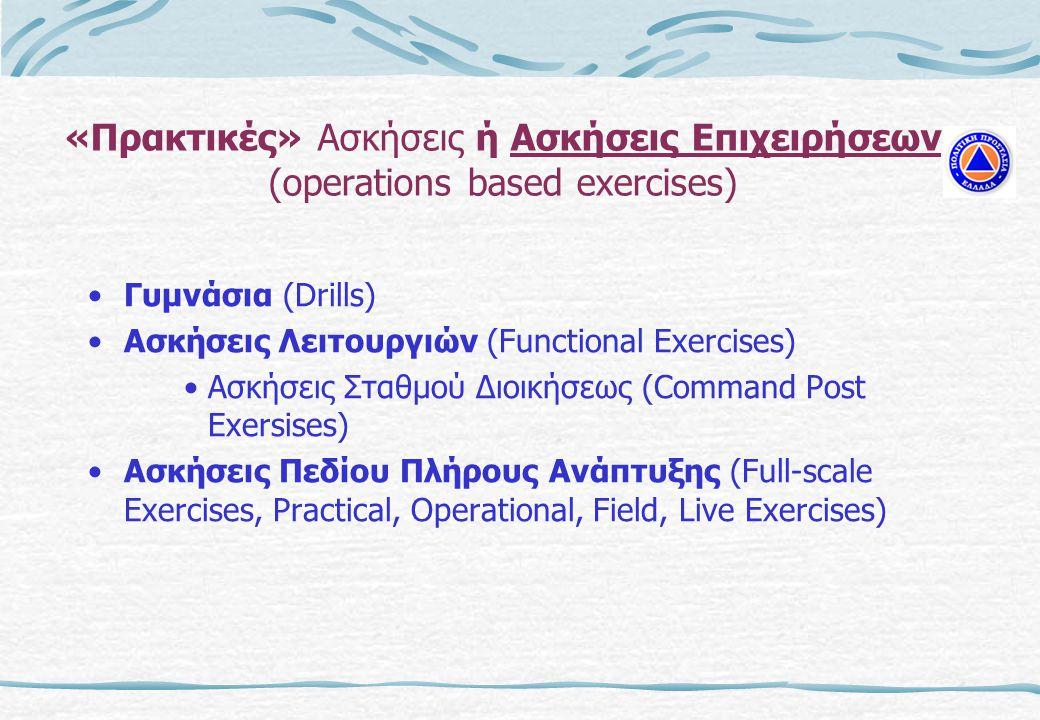 «Πρακτικές» Ασκήσεις ή Ασκήσεις Επιχειρήσεων (operations based exercises) •Γυμνάσια (Drills) •Ασκήσεις Λειτουργιών (Functional Exercises) •Ασκήσεις Σταθμού Διοικήσεως (Command Post Exersises) •Ασκήσεις Πεδίου Πλήρους Ανάπτυξης (Full-scale Exercises, Practical, Operational, Field, Live Exercises)