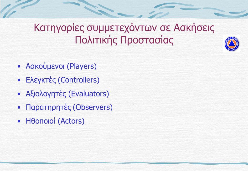 Κατηγορίες συμμετεχόντων σε Ασκήσεις Πολιτικής Προστασίας •Ασκούμενοι (Players) •Ελεγκτές (Controllers) •Αξιολογητές (Evaluators) •Παρατηρητές (Observers) •Ηθοποιοί (Actors)