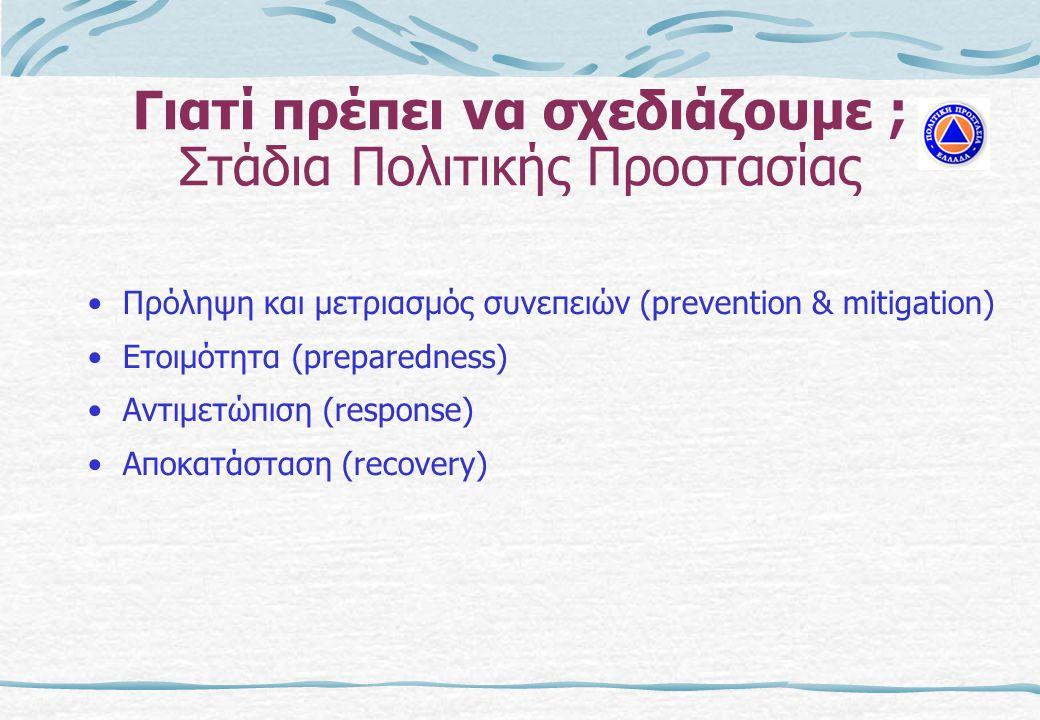 Γιατί πρέπει να σχεδιάζουμε ; Στάδια Πολιτικής Προστασίας •Πρόληψη και μετριασμός συνεπειών (prevention & mitigation) •Ετοιμότητα (preparedness) •Αντιμετώπιση (response) •Αποκατάσταση (recovery)