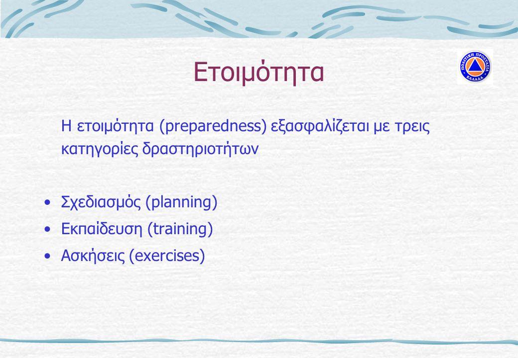 Ετοιμότητα Η ετοιμότητα (preparedness) εξασφαλίζεται με τρεις κατηγορίες δραστηριοτήτων •Σχεδιασμός (planning) •Εκπαίδευση (training) •Ασκήσεις (exercises)