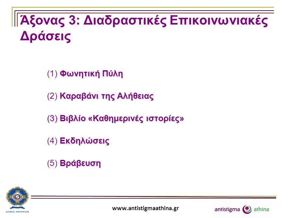www.antistigmaathina.gr Άξονας 3: Διαδραστικές Επικοινωνιακές Δράσεις Φωνητική Πύλη (1) Φωνητική Πύλη Καραβάνι της Αλήθειας (2) Καραβάνι της Αλήθειας (3) Βιβλίο «Καθημερινές ιστορίες» Εκδηλώσεις (4) Εκδηλώσεις Βράβευση (5) Βράβευση
