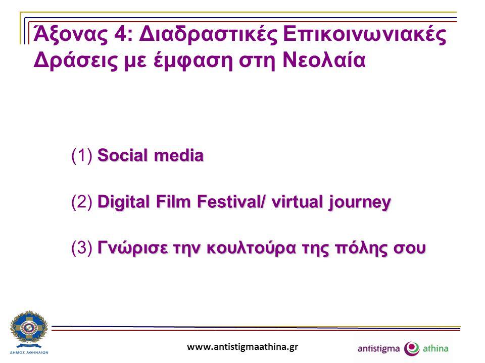 www.antistigmaathina.gr Άξονας 4: Διαδραστικές Επικοινωνιακές Δράσεις με έμφαση στη Νεολαία Social media (1) Social media Digital Film Festival/ virtual journey (2) Digital Film Festival/ virtual journey Γνώρισε την κουλτούρα της πόλης σου (3) Γνώρισε την κουλτούρα της πόλης σου
