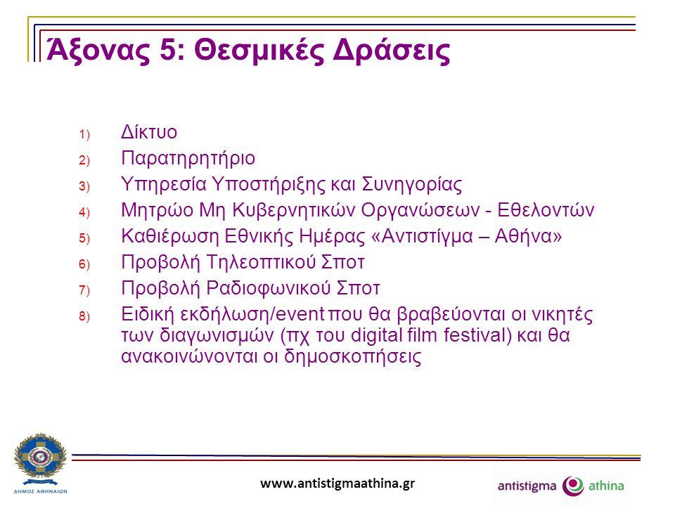 www.antistigmaathina.gr Άξονας 5: Θεσμικές Δράσεις 1) Δίκτυο 2) Παρατηρητήριο 3) Υπηρεσία Υποστήριξης και Συνηγορίας 4) Μητρώο Μη Κυβερνητικών Οργανώσεων - Εθελοντών 5) Καθιέρωση Εθνικής Ημέρας «Αντιστίγμα – Αθήνα» 6) Προβολή Τηλεοπτικού Σποτ 7) Προβολή Ραδιοφωνικού Σποτ 8) Ειδική εκδήλωση/event που θα βραβεύονται οι νικητές των διαγωνισμών (πχ του digital film festival) και θα ανακοινώνονται οι δημοσκοπήσεις
