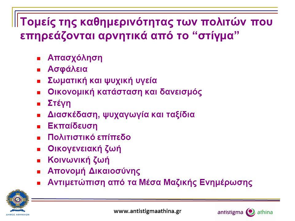 www.antistigmaathina.gr Τομείς της καθημερινότητας των πολιτών που επηρεάζονται αρνητικά από το στίγμα  Απασχόληση  Ασφάλεια  Σωματική και ψυχική υγεία  Οικονομική κατάσταση και δανεισμός  Στέγη  Διασκέδαση, ψυχαγωγία και ταξίδια  Εκπαίδευση  Πολιτιστικό επίπεδο  Οικογενειακή ζωή  Κοινωνική ζωή  Απονομή Δικαιοσύνης  Αντιμετώπιση από τα Μέσα Μαζικής Ενημέρωσης
