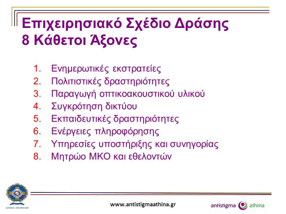 www.antistigmaathina.gr Επιχειρησιακό Σχέδιο Δράσης 8 Κάθετοι Άξονες 1.Ενημερωτικές εκστρατείες 2.Πολιτιστικές δραστηριότητες 3.Παραγωγή οπτικοακουστι