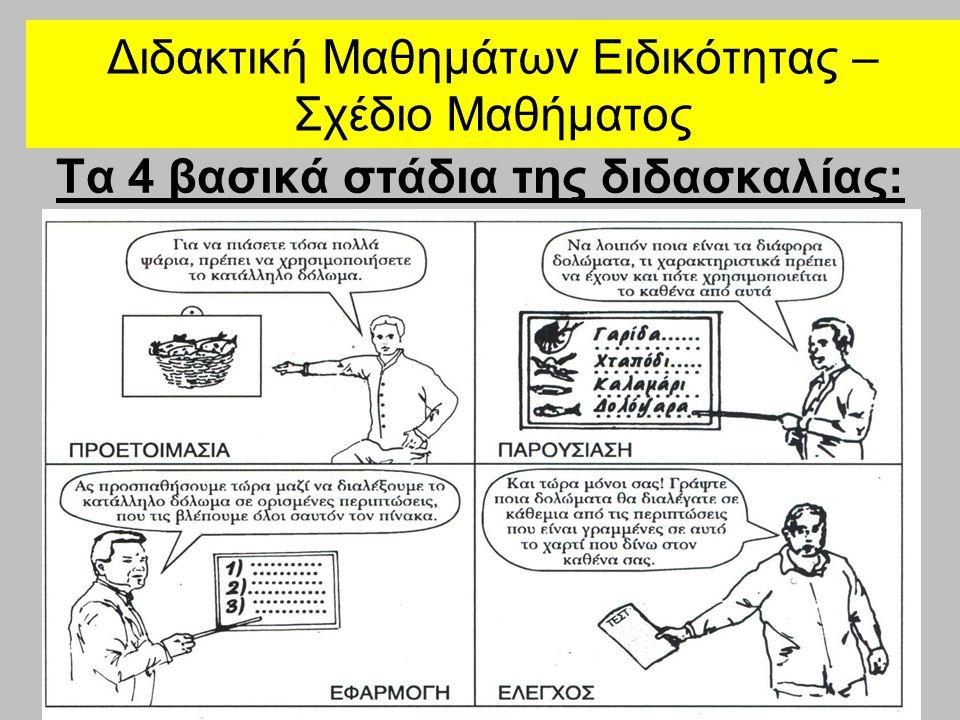 Διδακτική Μαθημάτων Ειδικότητας – Σχέδιο Μαθήματος Τα 4 βασικά στάδια της διδασκαλίας: