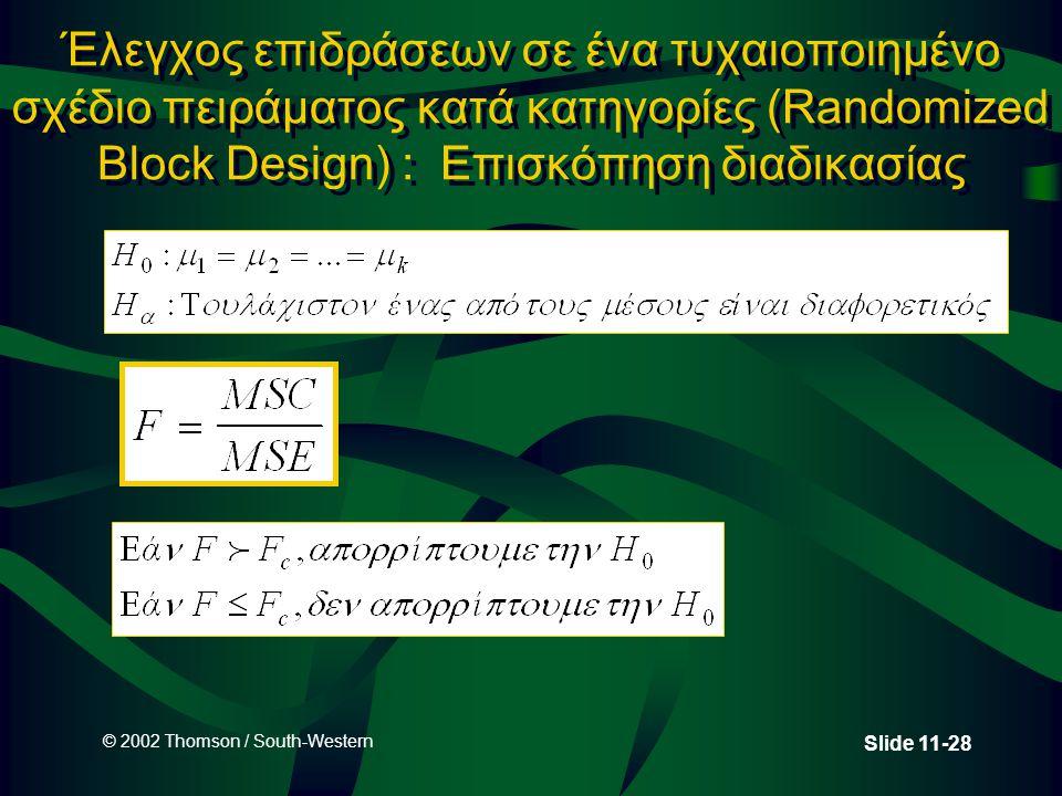 © 2002 Thomson / South-Western Slide 11-28 Έλεγχος επιδράσεων σε ένα τυχαιοποιημένο σχέδιο πειράματος κατά κατηγορίες (Randomized Block Design) : Επισ