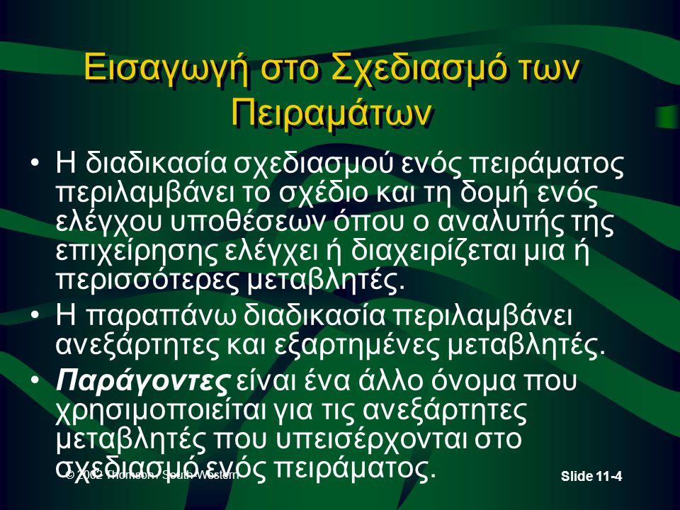 © 2002 Thomson / South-Western Slide 11-55 Εφαρμογή 11.4: Υπολογισμοί Μήνεςfofo fefe (f o - f e ) 2 /f e Ιανουάριος1,5531,537.250.16 Φεβρουάριος1,5851,537.251.48 Μάρτιος1,6491,537.258.12 Απρίλιος1,5901,537.251.81 Μάιος1,4971,537.251.05 Ιούνιος1,4431,537.25 5.78 Ιούλιος1,4101,537.2510.53 Αύγουστος1,4501,537.25 4.95 Σεπτέμβριος1,4951,537.251.16 Οκτώβριος1,5641,537.250.47 Νοέμβριος1,6021,537.252.73 Δεκέμβριος1,6091,537.253.35 18,44718,447.0041.59 Παρατηρούμενο Χ 2 = 41.59