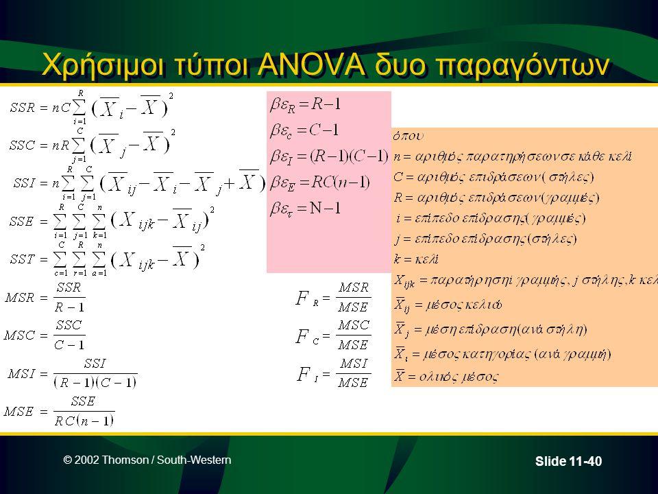 © 2002 Thomson / South-Western Slide 11-40 Χρήσιμοι τύποι ANOVA δυο παραγόντων