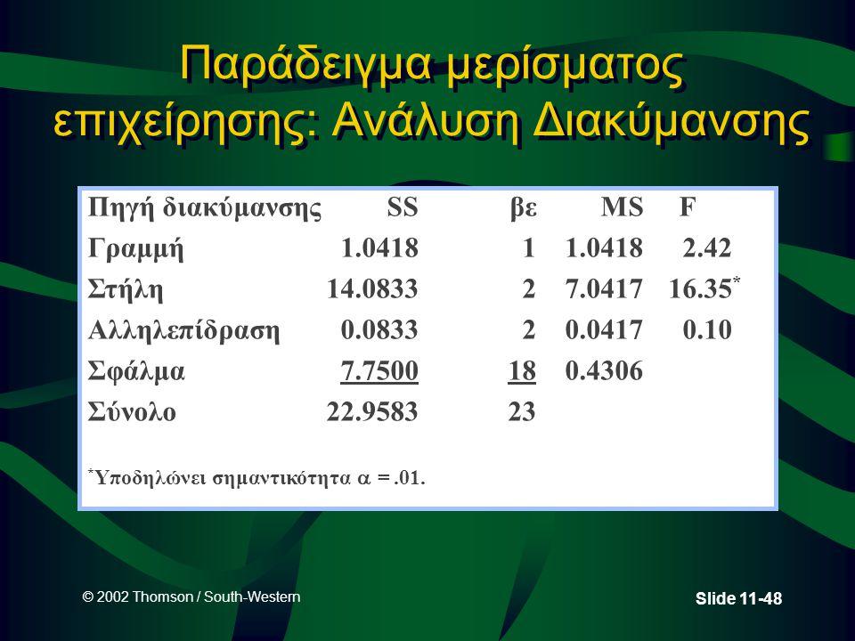 © 2002 Thomson / South-Western Slide 11-48 Παράδειγμα μερίσματος επιχείρησης: Ανάλυση Διακύμανσης Πηγή διακύμανσηςSSβεMSF Γραμμή1.041811.04182.42 Στήλ