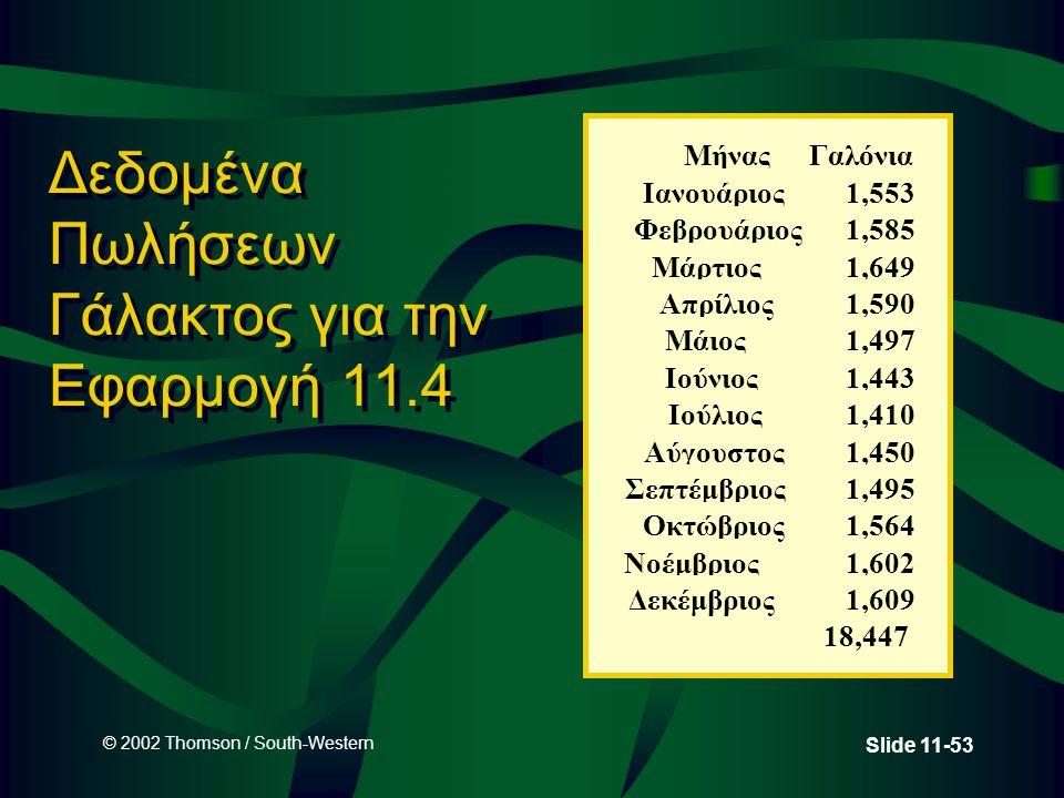 © 2002 Thomson / South-Western Slide 11-53 Μήνας Γαλόνια Ιανουάριος1,553 Φεβρουάριος1,585 Μάρτιος1,649 Απρίλιος1,590 Μάιος1,497 Ιούνιος1,443 Ιούλιος1,