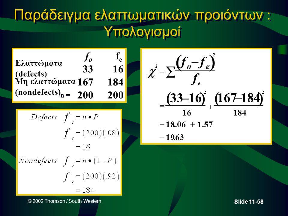 © 2002 Thomson / South-Western Slide 11-58 Παράδειγμα ελαττωματικών προιόντων : Υπολογισμοί     2 2 3316 167184 16184 18.06+ 1.57 1963     