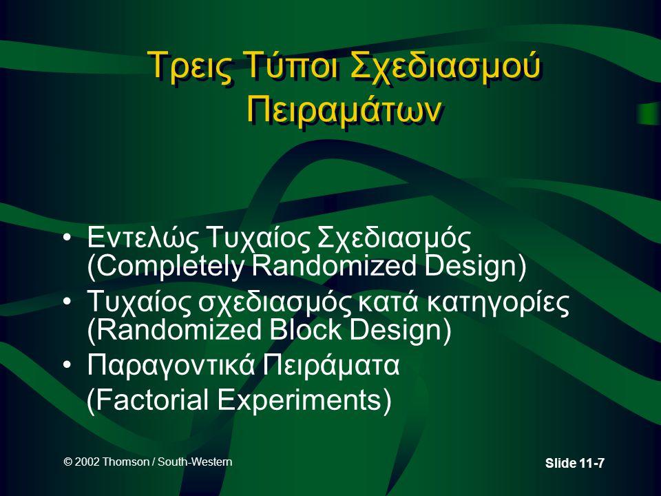 © 2002 Thomson / South-Western Slide 11-48 Παράδειγμα μερίσματος επιχείρησης: Ανάλυση Διακύμανσης Πηγή διακύμανσηςSSβεMSF Γραμμή1.041811.04182.42 Στήλη14.083327.041716.35 * Αλληλεπίδραση0.083320.04170.10 Σφάλμα7.7500180.4306 Σύνολο22.958323 * Υποδηλώνει σημαντικότητα  =.01.