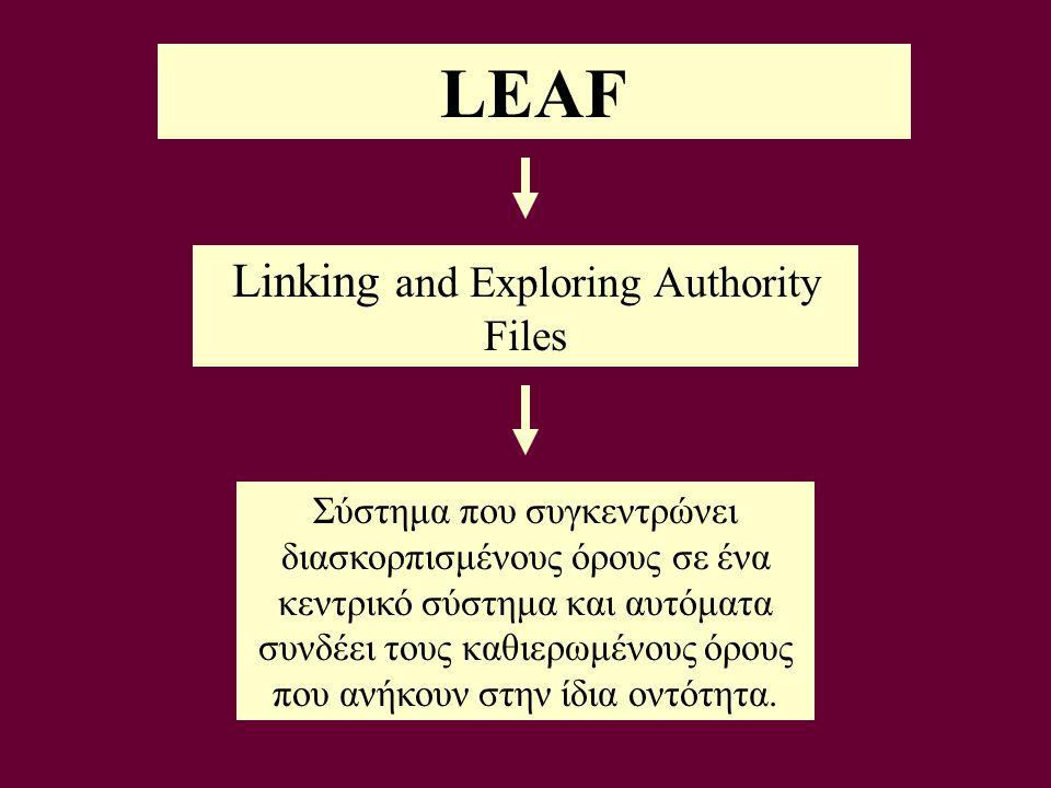 Δυνατότητες που παρέχει το LEAF: •Online πρόσβαση σε κατανεμημένους καταλόγους δεδομένων.