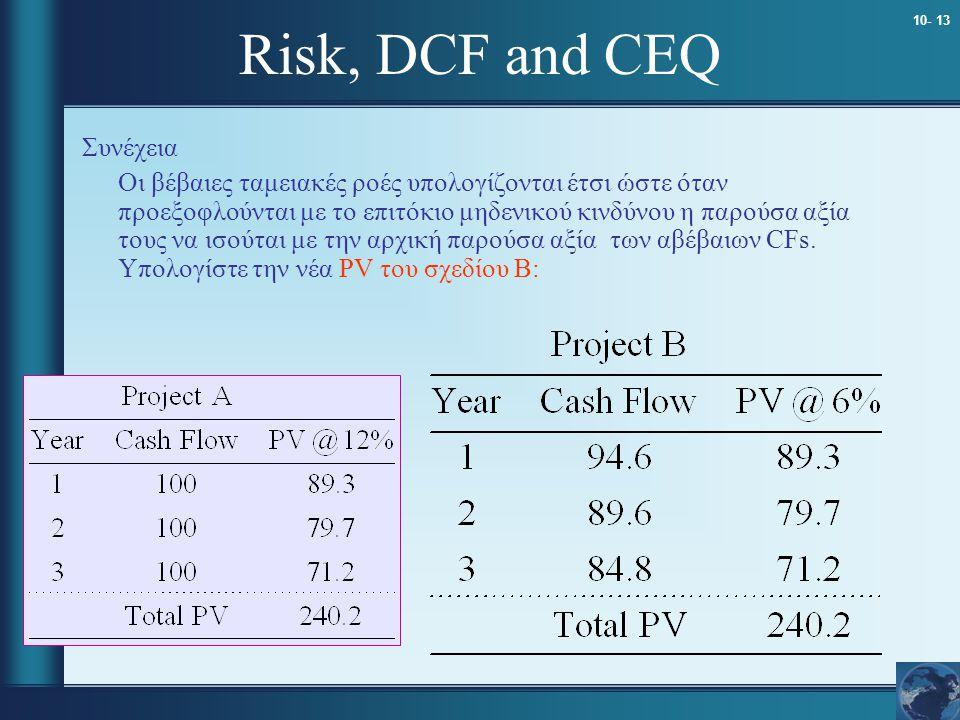 10- 13 Risk, DCF and CEQ Συνέχεια Οι βέβαιες ταμειακές ροές υπολογίζονται έτσι ώστε όταν προεξοφλούνται με το επιτόκιο μηδενικού κινδύνου η παρούσα αξία τους να ισούται με την αρχική παρούσα αξία των αβέβαιων CFs.