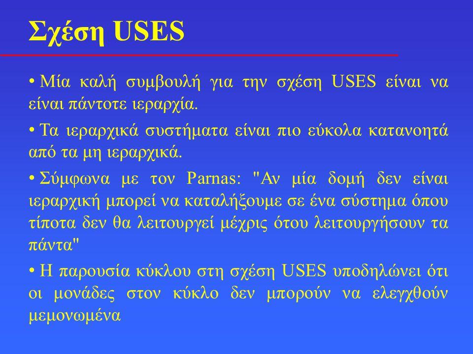 • Μία καλή συμβουλή για την σχέση USES είναι να είναι πάντοτε ιεραρχία.
