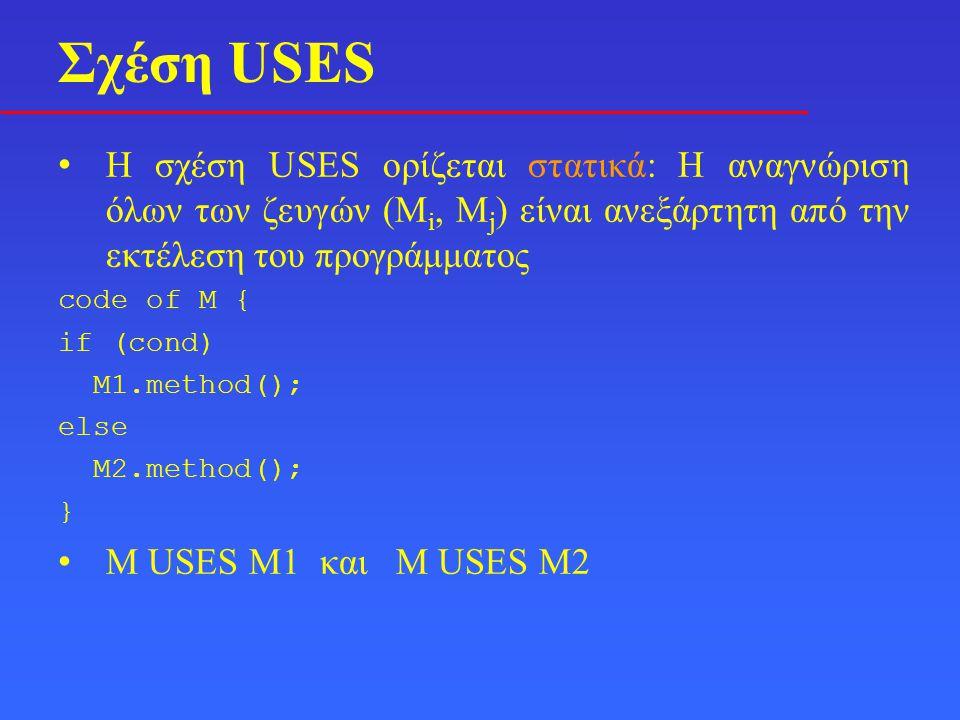 • H σχέση USES ορίζεται στατικά: Η αναγνώριση όλων των ζευγών (M i, M j ) είναι ανεξάρτητη από την εκτέλεση του προγράμματος code of M { if (cond) M1.method(); else M2.method(); } • Μ USES Μ1 και M USES M2 Σχέση USES