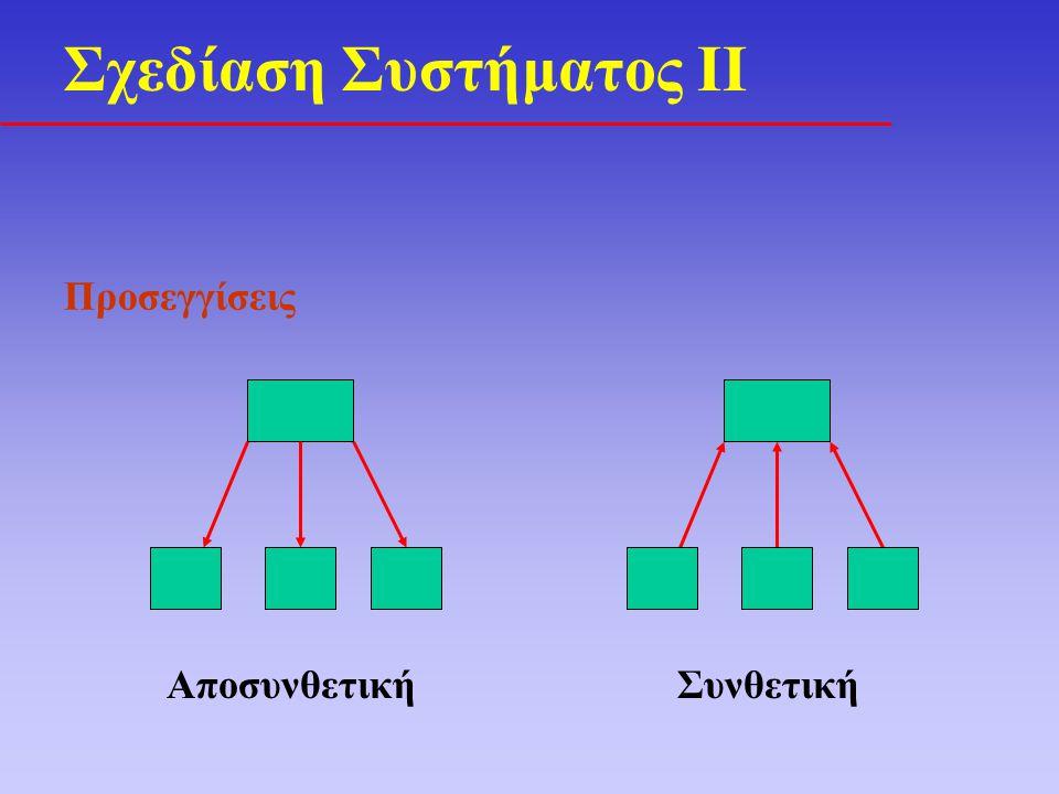 Προσεγγίσεις Σχεδίαση Συστήματος ΙΙ ΑποσυνθετικήΣυνθετική
