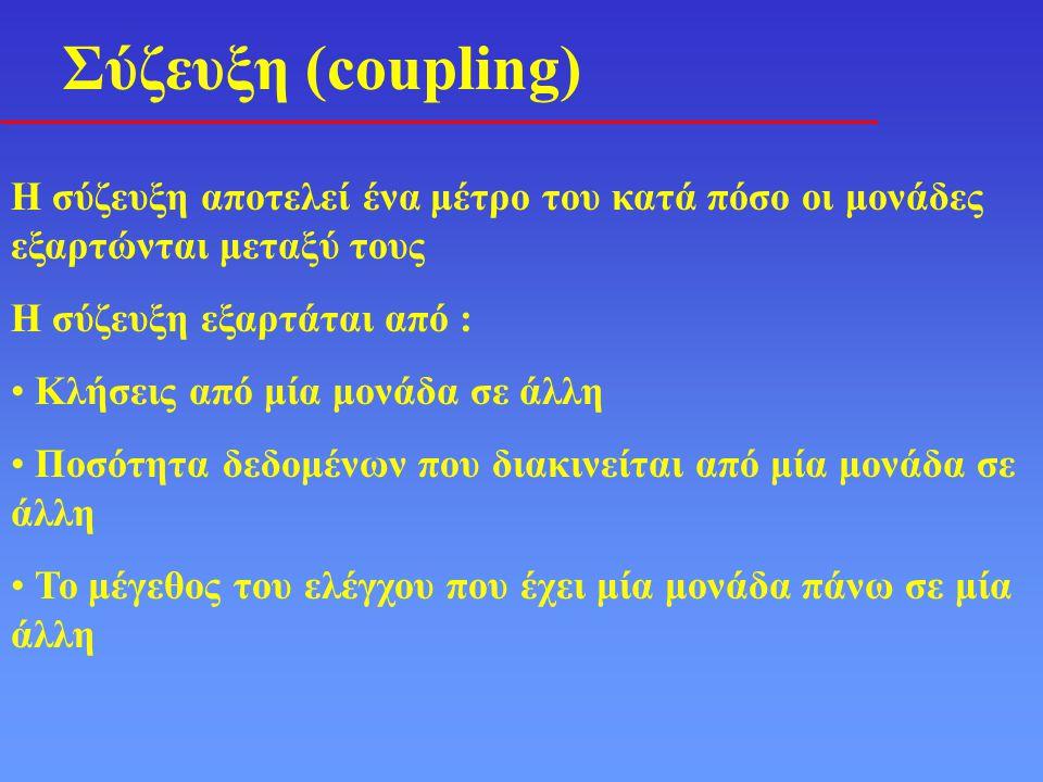 Σύζευξη (coupling) Η σύζευξη αποτελεί ένα μέτρο του κατά πόσο οι μονάδες εξαρτώνται μεταξύ τους Η σύζευξη εξαρτάται από : • Κλήσεις από μία μονάδα σε άλλη • Ποσότητα δεδομένων που διακινείται από μία μονάδα σε άλλη • Το μέγεθος του ελέγχου που έχει μία μονάδα πάνω σε μία άλλη