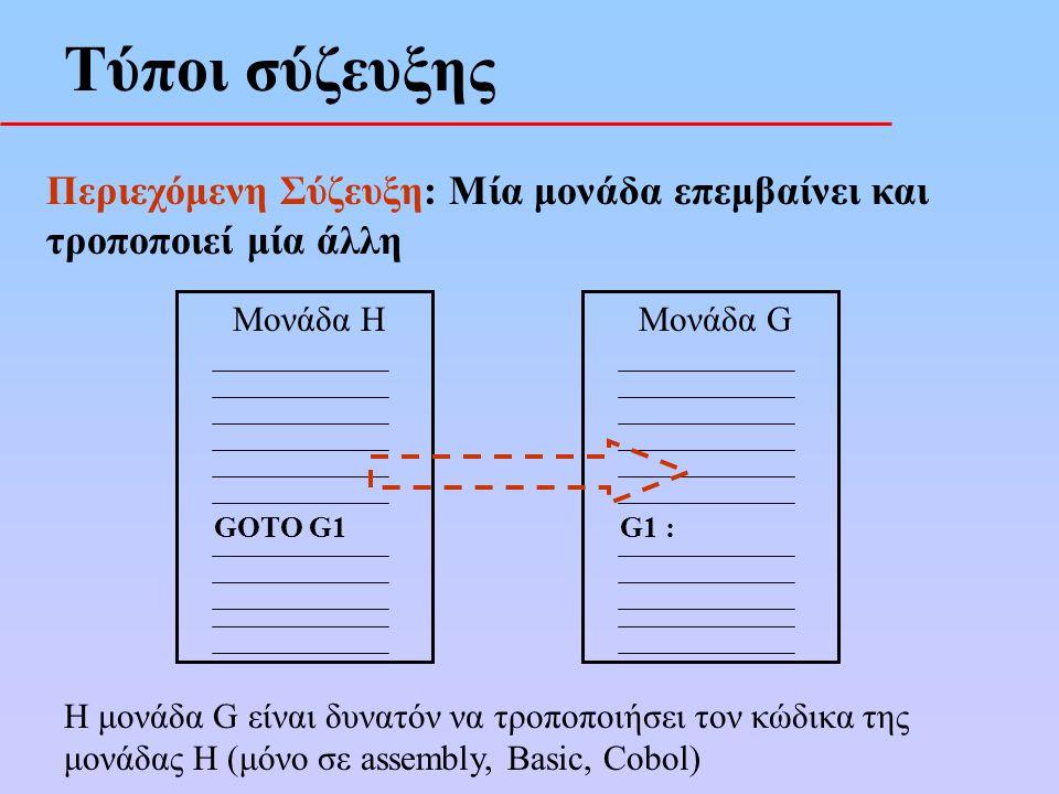 Τύποι σύζευξης Περιεχόμενη Σύζευξη: Μία μονάδα επεμβαίνει και τροποποιεί μία άλλη Μονάδα ΗΜονάδα G GOTO G1G1 : Η μονάδα G είναι δυνατόν να τροποποιήσει τον κώδικα της μονάδας H (μόνο σε assembly, Basic, Cobol)