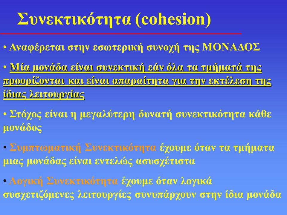 Συνεκτικότητα (cohesion) • Αναφέρεται στην εσωτερική συνοχή της ΜΟΝΑΔΟΣ Μία μονάδα είναι συνεκτική εάν όλα τα τμήματά της προορίζονται και είναι απαραίτητα για την εκτέλεση της ίδιας λειτουργίας • Μία μονάδα είναι συνεκτική εάν όλα τα τμήματά της προορίζονται και είναι απαραίτητα για την εκτέλεση της ίδιας λειτουργίας • Στόχος είναι η μεγαλύτερη δυνατή συνεκτικότητα κάθε μονάδος • Συμπτωματική Συνεκτικότητα έχουμε όταν τα τμήματα μιας μονάδας είναι εντελώς ασυσχέτιστα • Λογική Συνεκτικότητα έχουμε όταν λογικά συσχετιζόμενες λειτουργίες συνυπάρχουν στην ίδια μονάδα