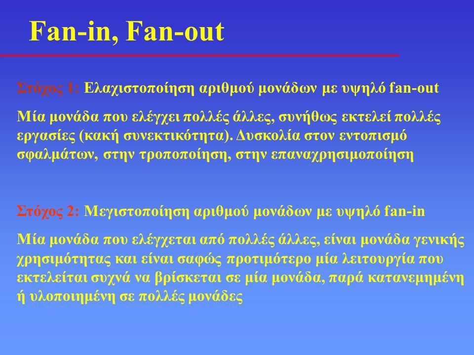 Fan-in, Fan-out Στόχος 1: Ελαχιστοποίηση αριθμού μονάδων με υψηλό fan-out Μία μονάδα που ελέγχει πολλές άλλες, συνήθως εκτελεί πολλές εργασίες (κακή συνεκτικότητα).