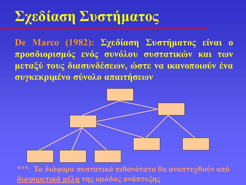 Σχεδίαση Συστήματος De Marco (1982): Σχεδίαση Συστήματος είναι ο προσδιορισμός ενός συνόλου συστατικών και των μεταξύ τους διασυνδέσεων, ώστε να ικανοποιούν ένα συγκεκριμένο σύνολο απαιτήσεων ***: Τα διάφορα συστατικά πιθανότατα θα αναπτυχθούν από διαφορετικά μέλη της ομάδας ανάπτυξης