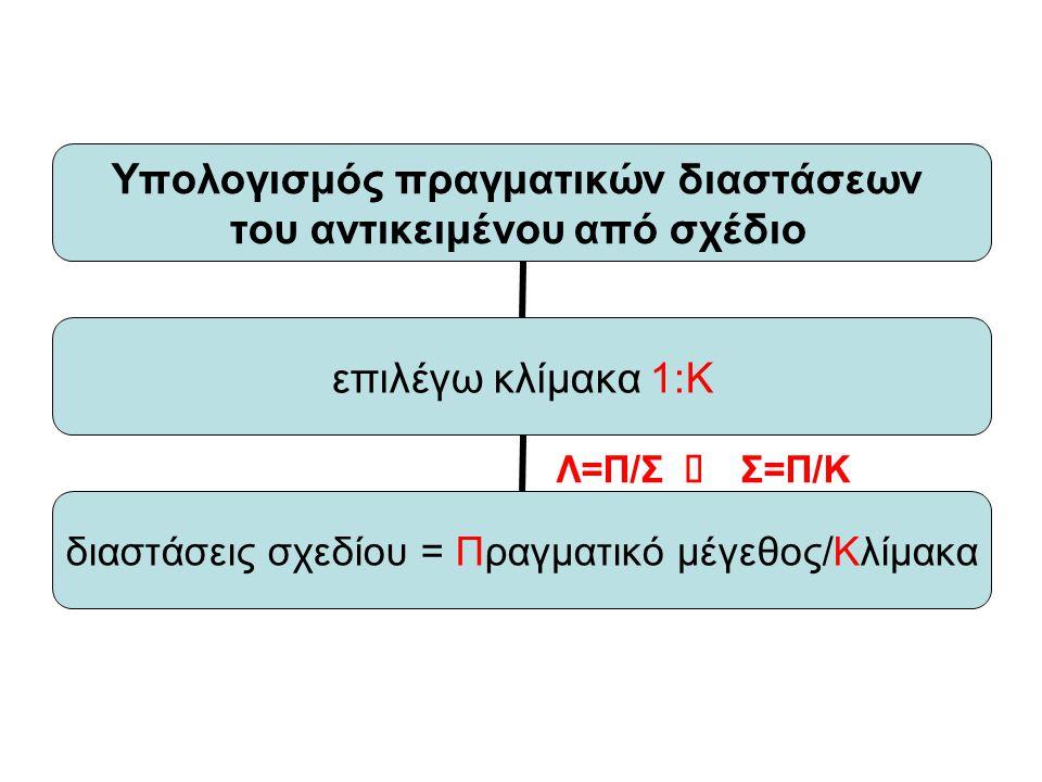 Υπολογισμός πραγματικών διαστάσεων του αντικειμένου από σχέδιο επιλέγω κλίμακα 1:Κ διαστάσεις σχεδίου = Πραγματικό μέγεθος/Κλίμακα Λ=Π/Σ  Σ=Π/Κ