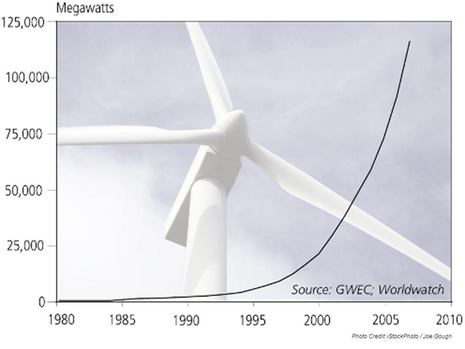 World Cumulative Installed Wind Power Capacity, 1980-2008 Η τιθάσευση του Ανέμου •Είναι κεντρικό σημείο της Ενεργειακής Οικονομίας του Plan B: •Άνεμος