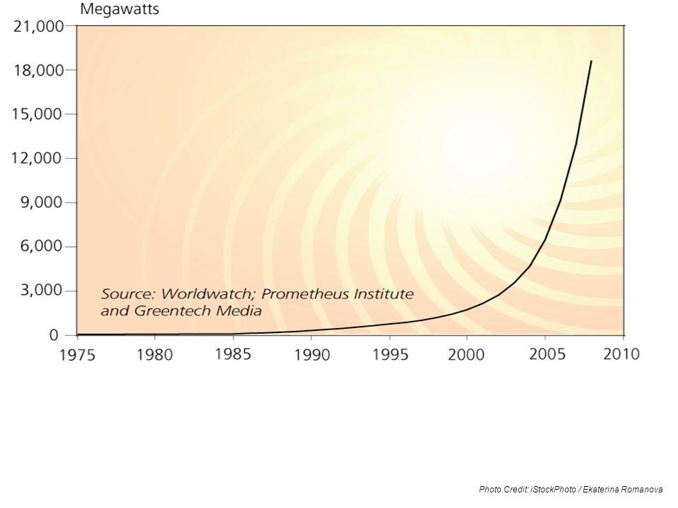 Η δύναμη του Ήλιου •Οι τεχνολογίες αυτές περιλαμβάνουν φωτοβολταικά (PV), εργοστάσια που παράγουν Η\Ε από τον ήλιο και ηλιακούς θερμοσίφωνες •Το ηλιακ