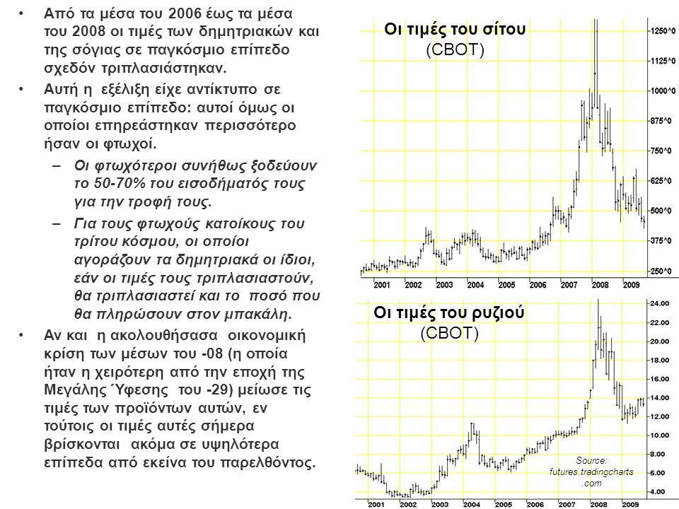 Η απότομη άνοδος των τιμών των τροφίμων •Από τα μέσα του 2006 έως τα μέσα του 2008 οι τιμές των δημητριακών και της σόγιας σε παγκόσμιο επίπεδο σχεδόν