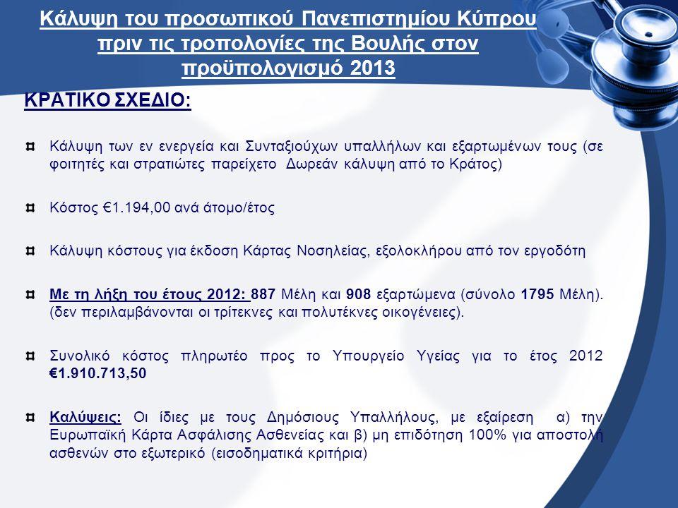 Κάλυψη του προσωπικού Πανεπιστημίου Κύπρου πριν τις τροπολογίες της Βουλής στον προϋπολογισμό 2013 (ΣΥΝ.) ΣΥΜΠΛΗΡΩΜΑΤΙΚΗ ΙΑΤΡΟΦΑΡΜΑΚΕΥΤΙΚΗ ΠΕΡΙΘΑΛΨΗ: Με τη λήξη του ασφαλιστικού έτους 31/08/2013: 742 Μέλη (81% επί του συνόλου του προσωπικού) και 1339 εξαρτώμενα (Σύνολο Μελών 2141) Εισροές €1.022.134,26 στο Ταμείο Συμπληρωματικής κατά το ασφαλιστικό έτος μέχρι 31/08/2012 1% εργοδοτούμενοι: € 270.190,61 3% εργοδότης: €751.943,65 Ασφάλιστρα πληρωτέα προς την Ασφαλιστική Εταιρεία κατά το ασφαλιστικό έτος που έληξε την 31/08/2012: €1.069.338,78 (κάλυψη υπέρβασης € 47.204,52 από το αποθεματικό του Ταμείου) Καλύψεις σύμφωνα με τον Πίνακα Ιατροφαρμακευτικών Ωφελημάτων http://www.ucy.ac.cy/data/hure/Iatrofar/Symplhromatikh/pinakas%20iatrofarmakeytik on%20ofelimaton.pdf http://www.ucy.ac.cy/data/hure/Iatrofar/Symplhromatikh/pinakas%20iatrofarmakeytik on%20ofelimaton.pdf