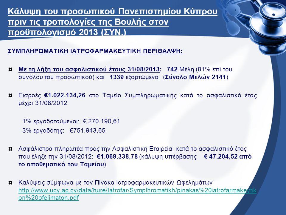 Τροπολογίες της Βουλής με την ψήφιση του Προϋπολογισμού 2013 (ημερ.