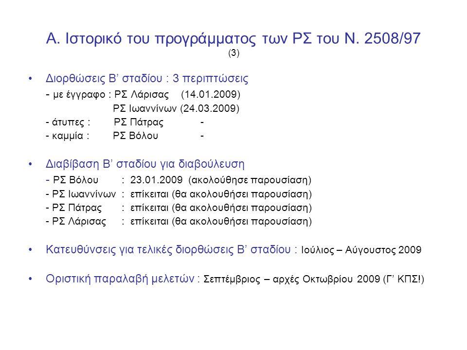 Α.Ιστορικό του προγράμματος των ΡΣ του Ν.