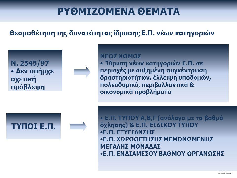 Θεσμοθέτηση της δυνατότητας ίδρυσης Ε.Π. νέων κατηγοριών Ν.