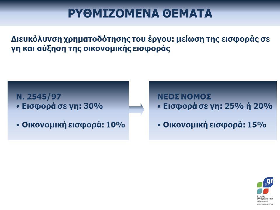 Διευκόλυνση χρηματοδότησης του έργου: μείωση της εισφοράς σε γη και αύξηση της οικονομικής εισφοράς Ν.