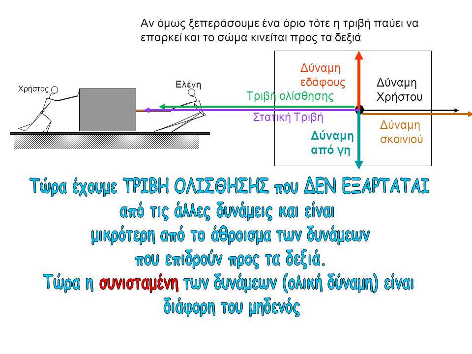 Αν όμως ξεπεράσουμε ένα όριο τότε η τριβή παύει να επαρκεί και το σώμα κινείται προς τα δεξιά Χρήστος Ελένη Δύναμη Χρήστου Δύναμη σκοινιού Δύναμη εδάφ