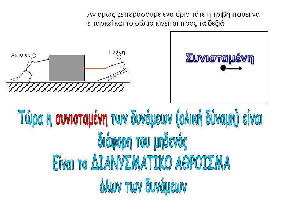 Αν όμως ξεπεράσουμε ένα όριο τότε η τριβή παύει να επαρκεί και το σώμα κινείται προς τα δεξιά Χρήστος Ελένη