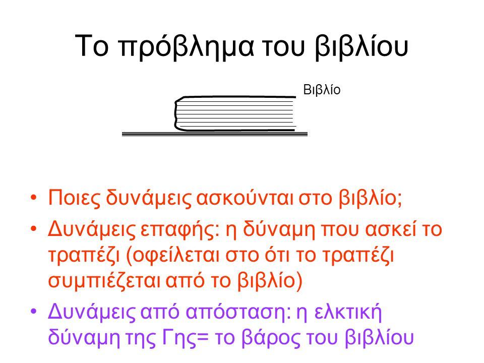 Το πρόβλημα του βιβλίου •Ποιες δυνάμεις ασκούνται στο βιβλίο; •Δυνάμεις επαφής: η δύναμη που ασκεί το τραπέζι (οφείλεται στο ότι το τραπέζι συμπιέζεται από το βιβλίο) •Δυνάμεις από απόσταση: η ελκτική δύναμη της Γης= το βάρος του βιβλίου Βιβλίο