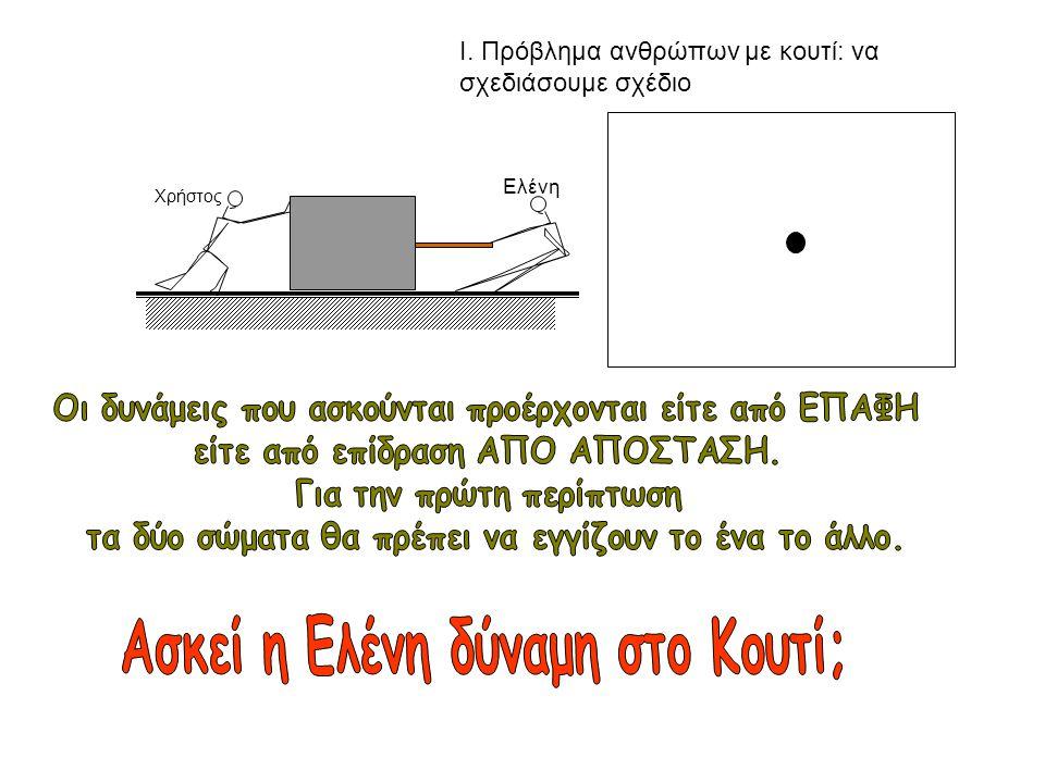 Μαγνήτης Σιδερένια ράβδος Νήμα Μια σιδερένια ράβδος συγκρατείται από ένα μαγνήτη όπως φαίνεται στο σχήμα.