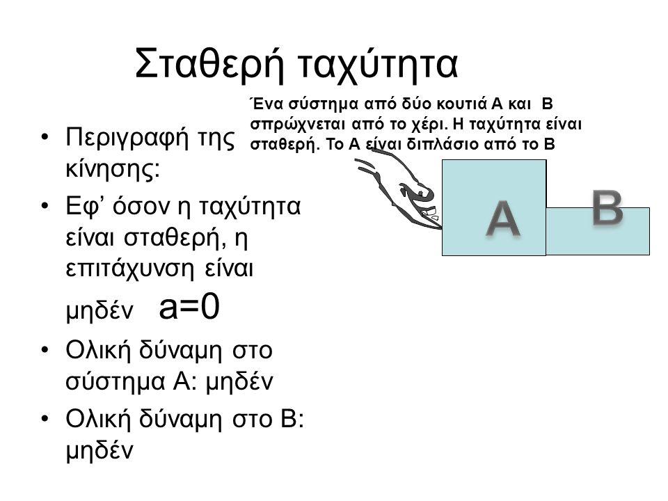 Σταθερή ταχύτητα •Περιγραφή της κίνησης: •Εφ' όσον η ταχύτητα είναι σταθερή, η επιτάχυνση είναι μηδέν a=0 •Ολική δύναμη στο σύστημα Α: μηδέν •Ολική δύναμη στο Β: μηδέν Ένα σύστημα από δύο κουτιά Α και Β σπρώχνεται από το χέρι.