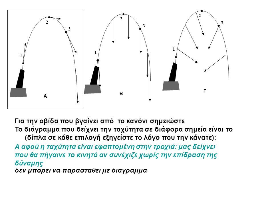1 2 3 1 2 3 1 2 3 A B Γ Για την οβίδα που βγαίνει από το κανόνι σημειώστε Το διάγραμμα που δείχνει την ταχύτητα σε διάφορα σημεία είναι το (δίπλα σε κάθε επιλογή εξηγείστε το λόγο που την κάνατε): Α Β Γ δεν μπορεί να παρασταθεί με διάγραμμα Α αφού η ταχύτητα είναι εφαπτομένη στην τροχιά: μας δείχνει που θα πήγαινε το κινητό αν συνέχιζε χωρίς την επίδραση της δύναμης